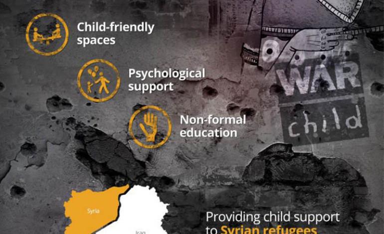 War Child Game Jam : une compilation de jeux caritative